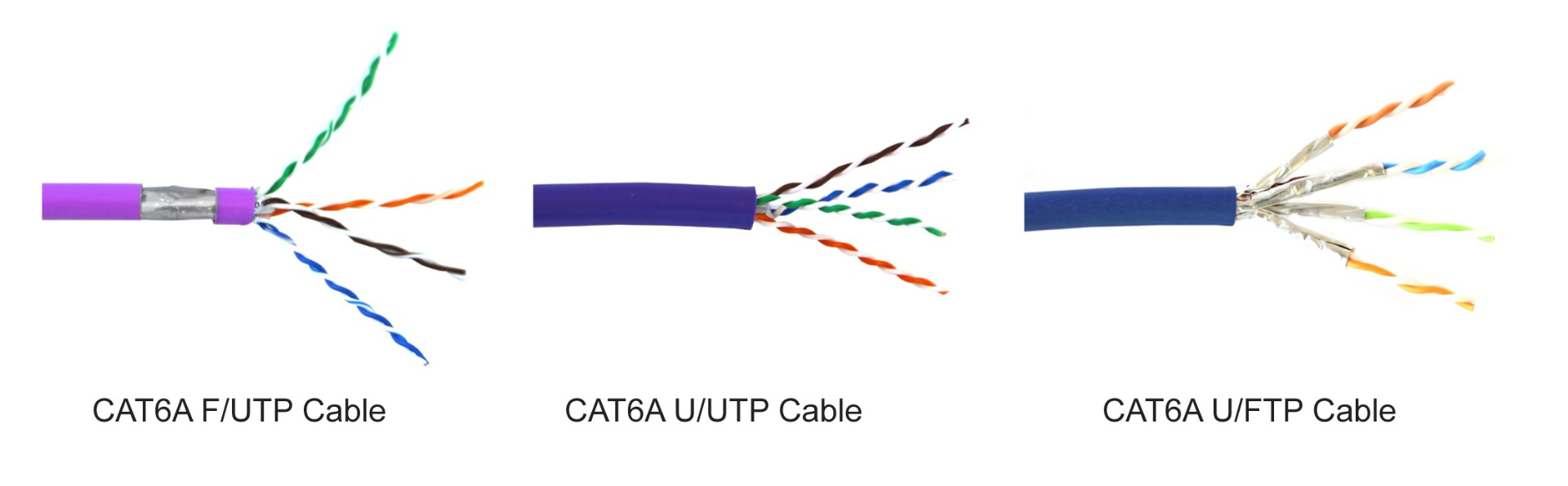 additional benefits of a shielded cat 6a solution